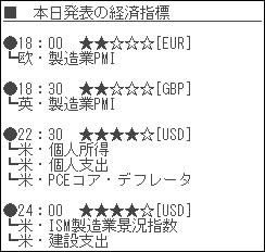 ソニックオプション経済指標